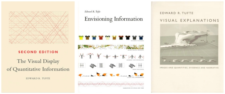 tufte_books_image_26Jul17
